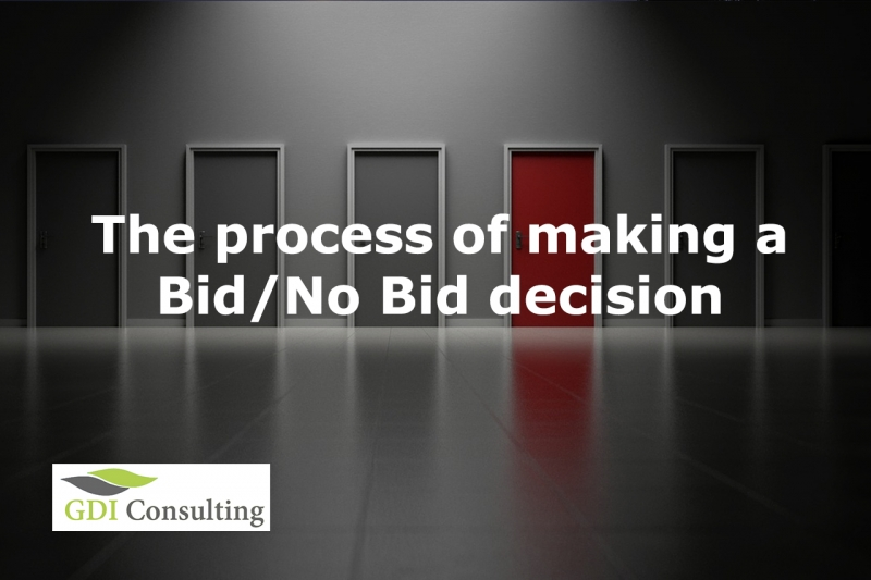 The process of making a Bid/No Bid decision