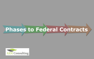 Phases you Have to Pass in the Competing Process for Federal Contracts