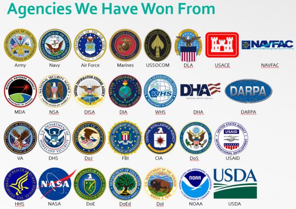 GDIC Won Federal Agencies